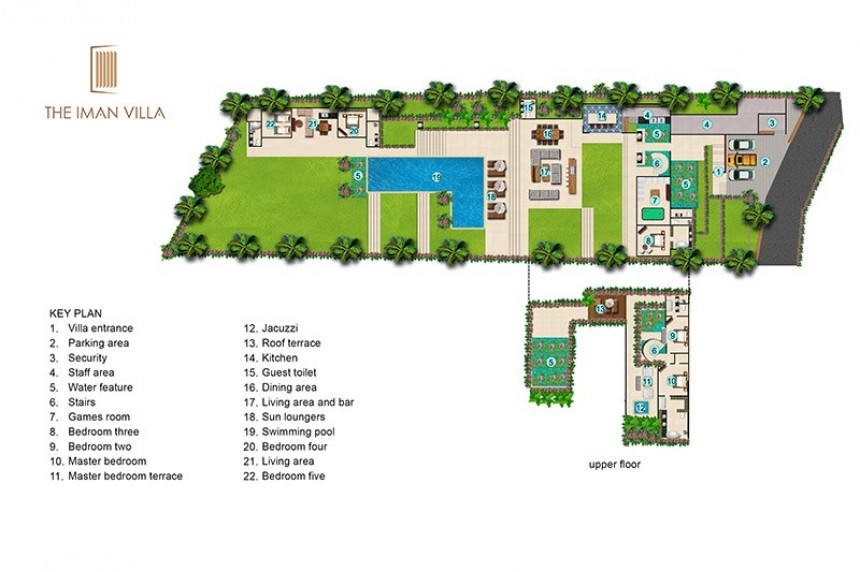 Villa The Iman Plan